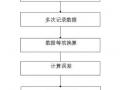 【仪表最新专利】一种智能燃气表在线综合误差校准方法
