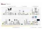 城市燃气智能计量网络收费系统