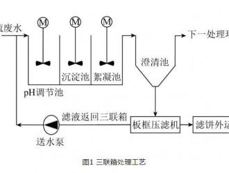 如何选择合适的燃煤电厂脱硫废水零排放技术