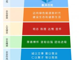 贵州燃气集团股份有限公司企业理念