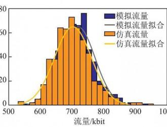 天津大学作者特稿:分布式能源调控系统的时延上界计算新方法