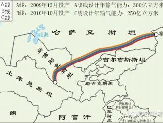 【考向预测】你知道中国天然气进口的四大通道吗?